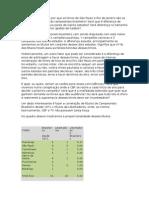 Comparacao Libertadores x Brasileiros