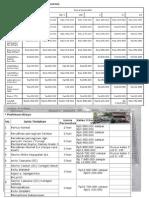 Daftar Tarif RS