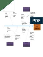 Diagrama Causa - Efecto - Control de Calidad (1)