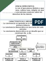 UNIDAD2_CONVIVENCIADEMOCRATICA.pptx