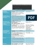 Tabelas Jornadas Especiais e Descanso