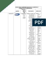Herramientas Para Comprimir Archivos o Carpetas y Formatos de Compresión