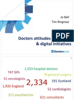 Doctors Attitude towards digital Marketing