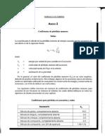 Coeficientes k (Saldarriaga)