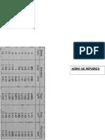 Diametros de Aceros