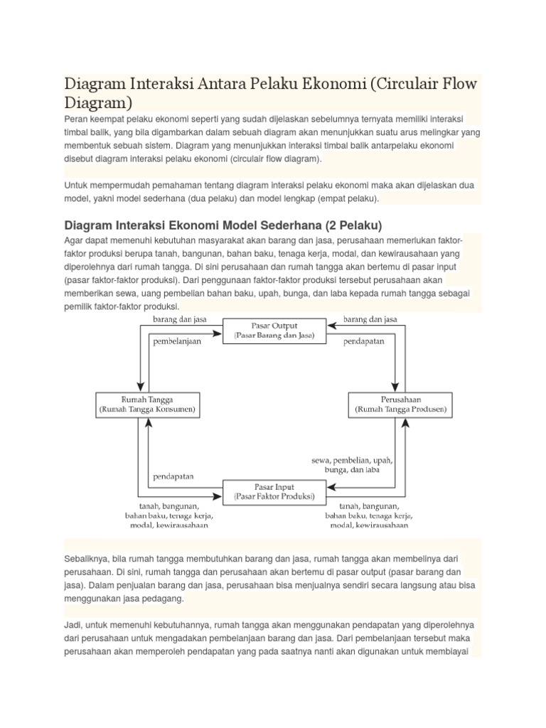 Diagram interaksi antara pelaku ekonomi ccuart Image collections