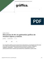 Analisis Gráfico de la Imagen Política para las Elecciones 24-M