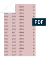 Disaster List