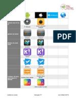 Android:Ios Liste d'applis