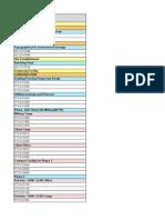 LEAD Variance Report (BSekfali) 1430 20150518