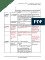 ISPS Certification Scenarios II-7-18