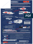 Infographie PPRE défense et calcul déficit