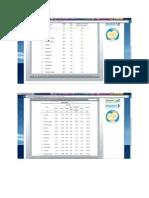 Data Situs Bondowoso Dalam Angka