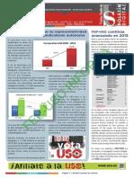 UNION SINDICAL DIGITAL 498 ESPECIAL ELECCIONES SINDICALES.pdf