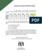 Resultados Elecciones Consejería FACEA UV 2015