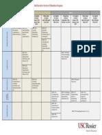 Cohort 4 2015-2017 Curriculum Matrix and in-Person Dates