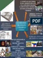 COMUNIDAD Y PARTICIPACIÓN COMUNITARIA