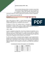Análise Balanço de Pagamentos Do Brasil