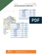 PRUEBAS de SELECCIÓN 2014- Directores y Secretarios
