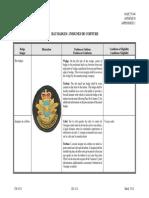 CATO 55-04 Annex D Appendices 1-16.pdf