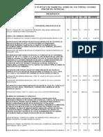 Presupuesto Drenaje Adolfo Ruiz Cortinez No. 3299