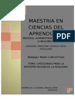 Araceli Ortiz Sandoval Tarea Mapaconceptual