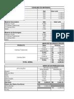 Tabela Custo de Mercadorias