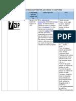 herramientas para comprimir archivos y carpetas