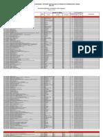 Relacion Empresas Vigentes Setiembre 2012 RENEEIL
