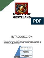 Modelo de Gesteland