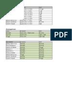 data tablet.xlsx