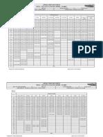 Analytical Program M 1008i