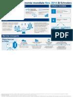 November 2014 Economics Infographic Frfr