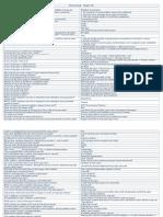 PBL(1L) Biochemistry