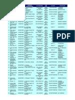 daftar pabrik jatim