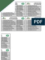 Cédula de Votação CIPA 2015-2016 Geral HIPER