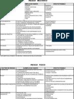 53542644-Factores-de-Riesgo-Seguridad-Industrial.pdf