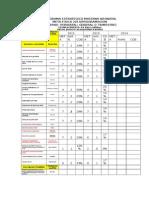 Evaluacion Primer Trim. Comparat. 2014 Jess