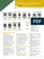 Rutherford 908RBTD Data Sheet