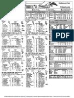 Gulfstream Park Winner Choice 22-05-2015