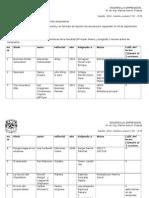 Bibliografia Para La Materia de Desarrollo Empresarial