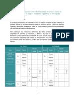 Cuadro comp sobre similitud de txt entre Ley vigente y abrogada.pdf