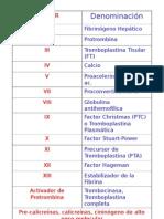 Clasedecoagulación[1]