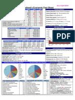 eco-factsheet-20140422-114539-947416