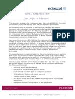 Aqa - Chemistry Final