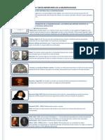 Historia y Datos Importantes de La Neuropsicología