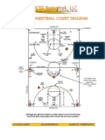 AVCSS Basketball Court Diagram 2014