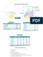 Profil Wilayah Kecamatan Curug
