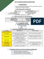 Droit_penal_complet.pdf