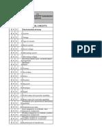 UCTE Terminologie (RO)